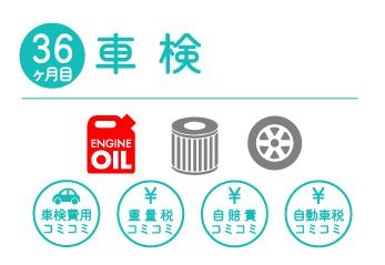 36か月目 車検 エンジンオイル・オイルエレメント・タイヤ交換込。車検費用、重量税、自賠責、自動車税コミ